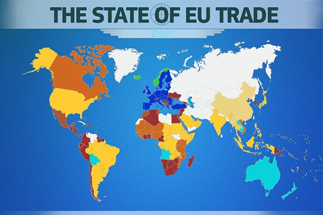 Eu Trade Agreements With New Approach